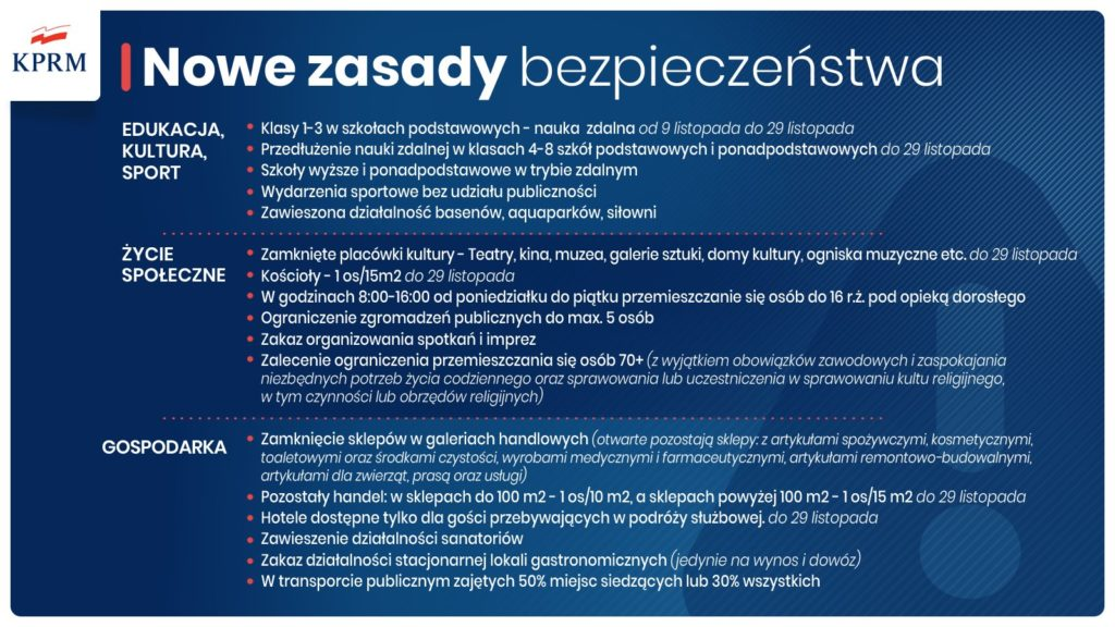 Нові карантинні обмеження: у Польщі закривають кінотеатри та деякі магазини - UniverPL
